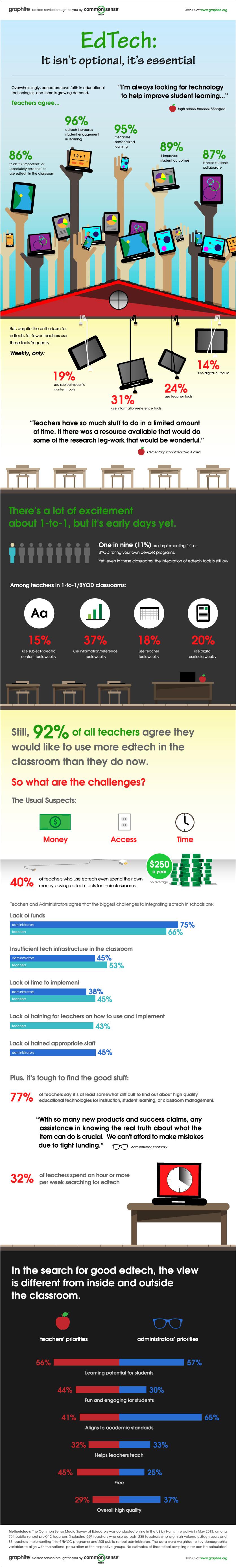 csm_infographic-062113-v3-web